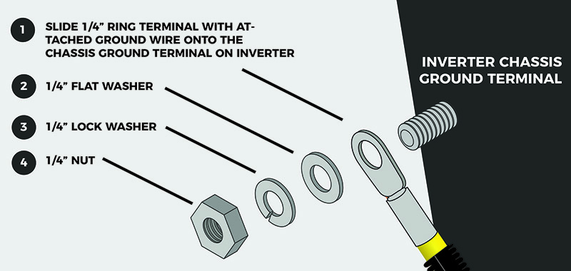 Inverter Ground Wire - WIRE Center •